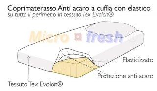 COPRIM.A CUFFIA TEX EVOLON 170X200